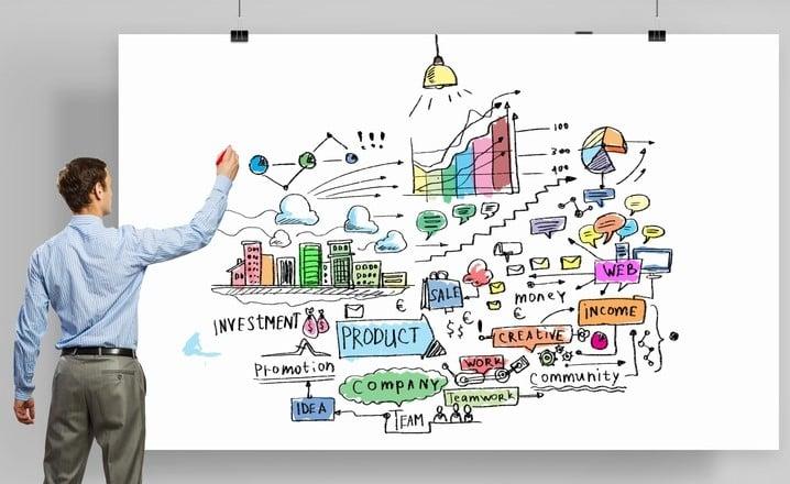IT Strategy drawn on white board