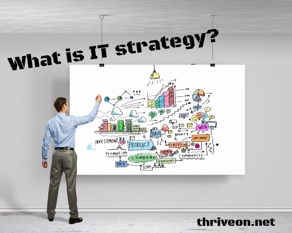 What is IT strategy?